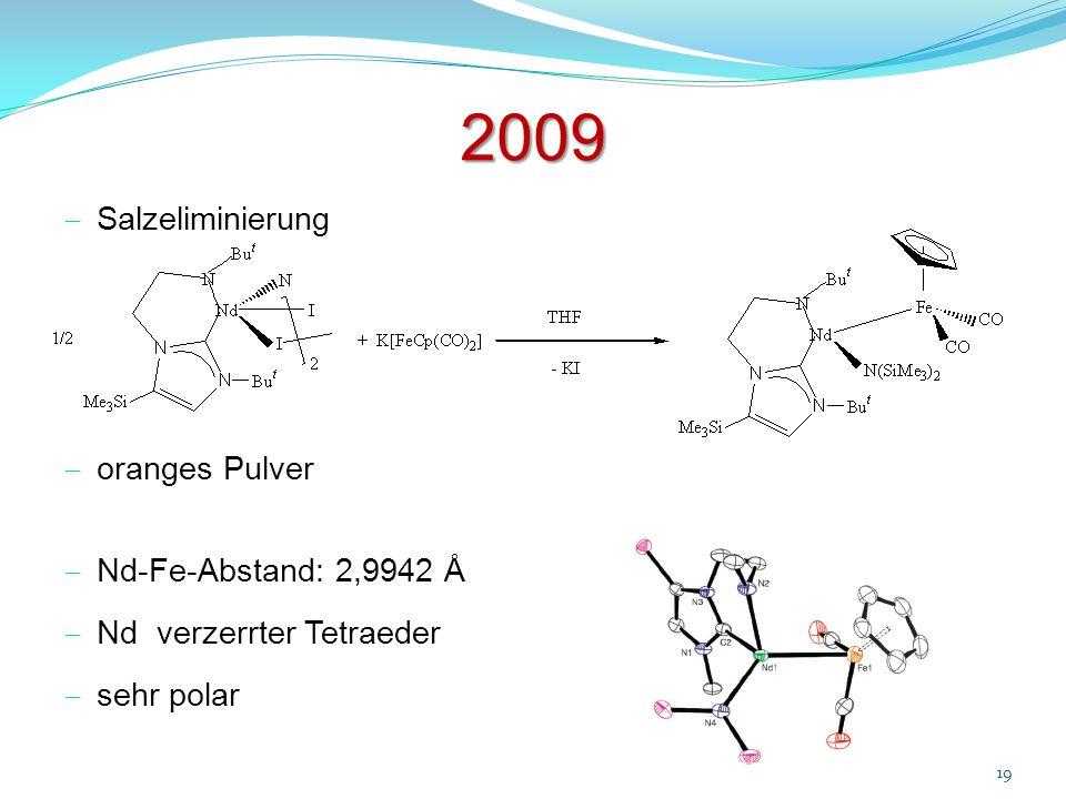 2009 Salzeliminierung oranges Pulver Nd-Fe-Abstand: 2,9942 Å Nd verzerrter Tetraeder sehr polar 19