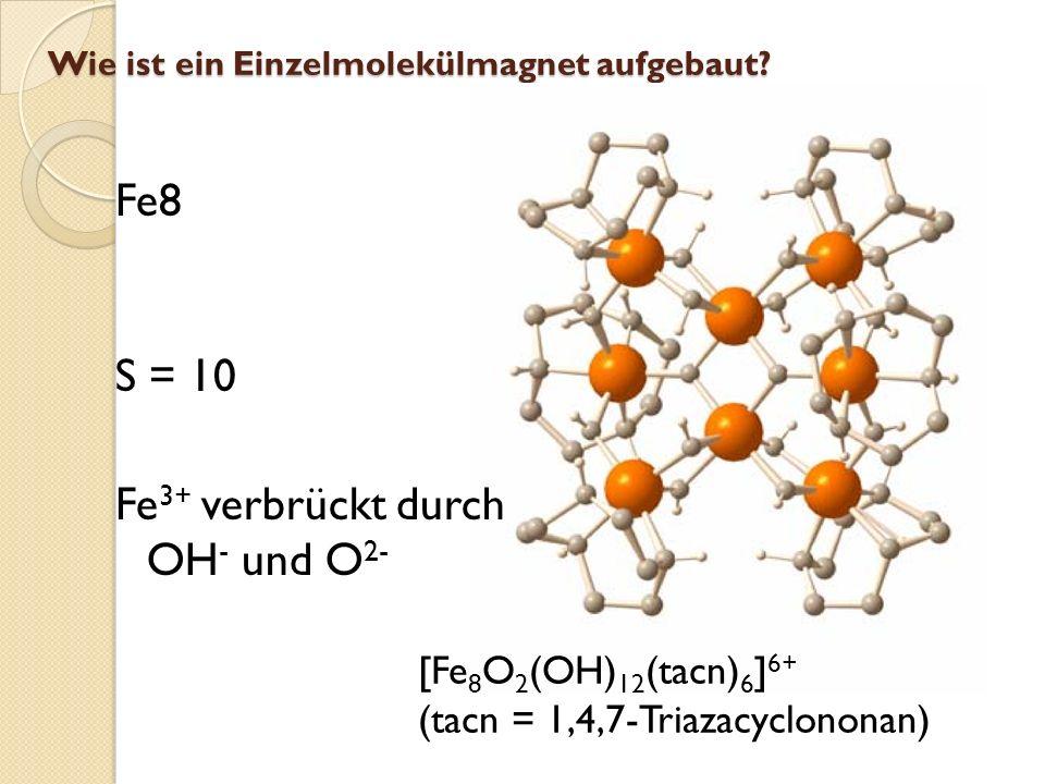Wie ist ein Einzelmolekülmagnet aufgebaut? Fe8 Fe 3+ Ferrimagn. WW
