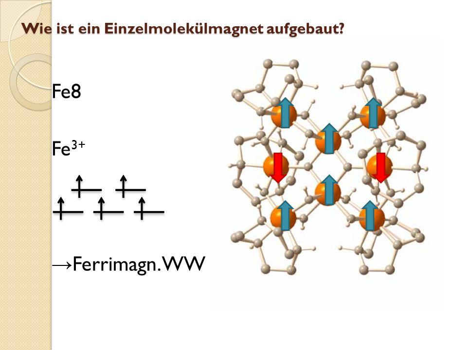 Wie ist ein Einzelmolekülmagnet aufgebaut.