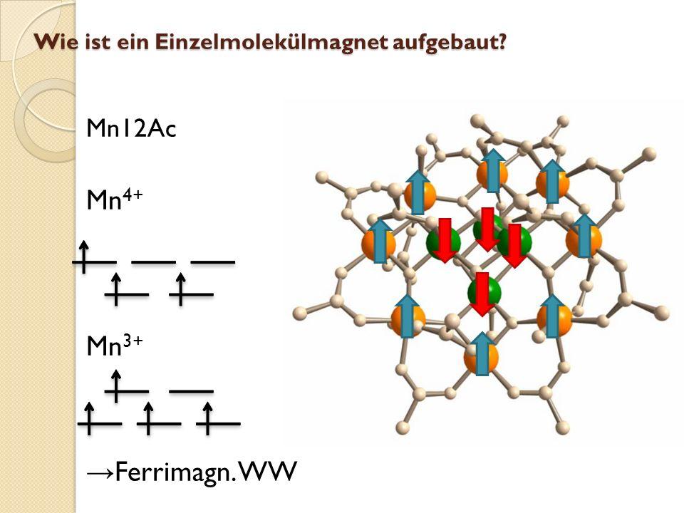 Allgemein: Verbrückte Übergangsmetallzentren Äußere Liganden als Abschirmung / Einbettung Wie ist ein Einzelmolekülmagnet aufgebaut?