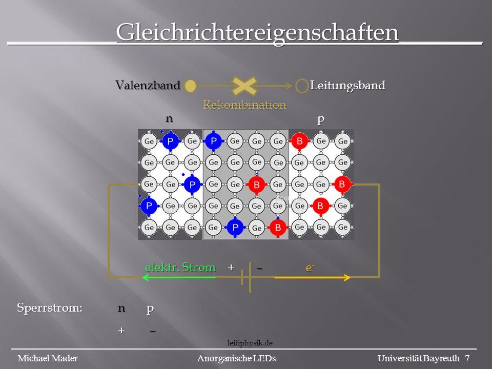 _________Gleichrichtereigenschaften_______ +– + – np n p Sperrstrom: n p + – + – elektr. Strom e-e-e-e- Rekombination Valenzband Leitungsband leifiphy