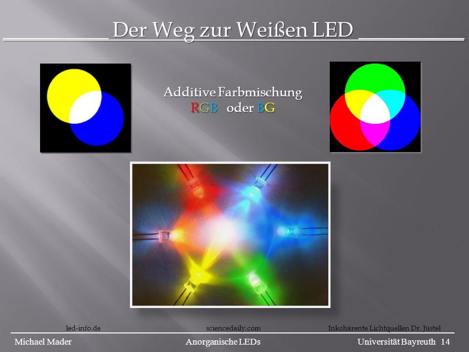 __________ Der Weg zur Weißen LED __________ led-info.de sciencedaily.com Inkohärente Lichtquellen Dr. Jüstel ________________________________________