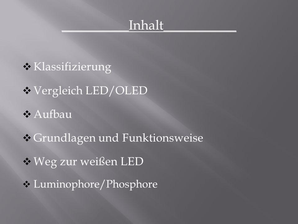 Klassifizierung Vergleich LED/OLED Aufbau Grundlagen und Funktionsweise Weg zur weißen LED Luminophore/Phosphore __________Inhalt___________