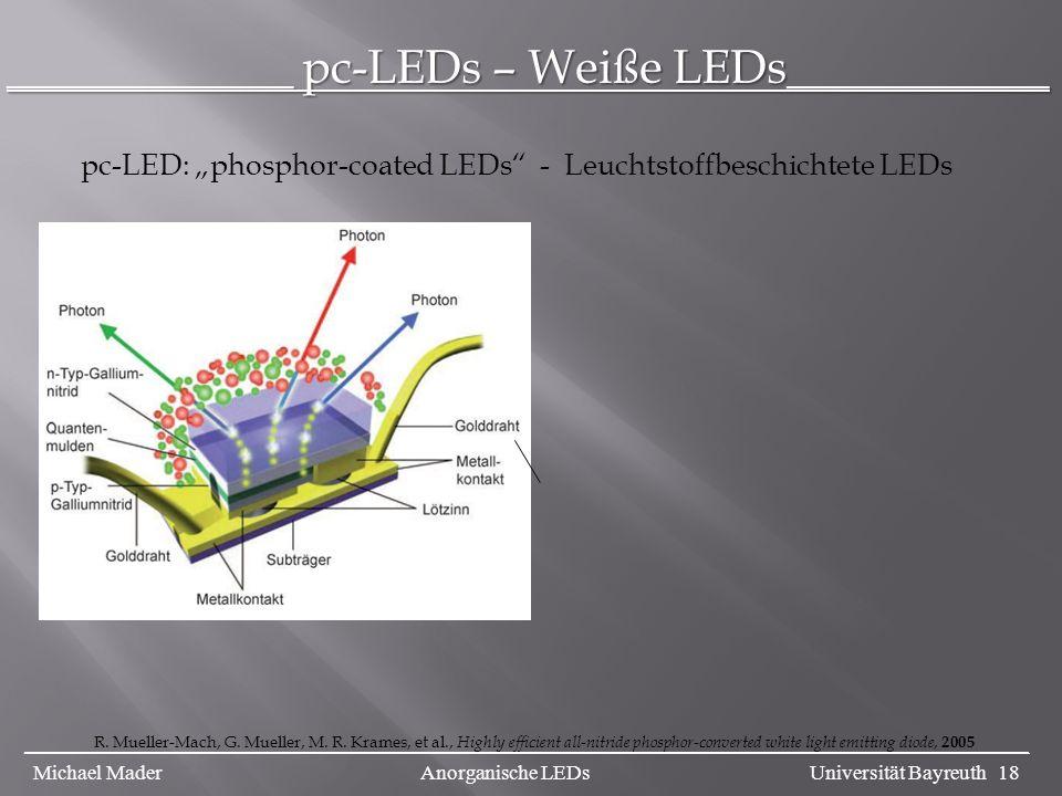 ____________ pc-LEDs – Weiße LEDs___________ pc-LED: phosphor-coated LEDs - Leuchtstoffbeschichtete LEDs R. Mueller-Mach, G. Mueller, M. R. Krames, et