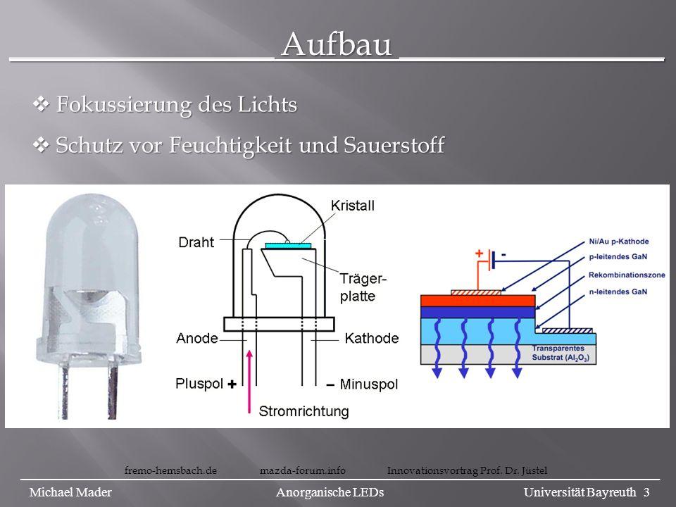 ________________ Aufbau ________________ fremo-hemsbach.demazda-forum.info Innovationsvortrag Prof.