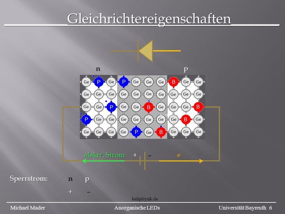 _________Gleichrichtereigenschaften_______ +– + – np n p Sperrstrom: n p + – + – elektr. Strom e-e-e-e- leifiphysik.de _______________________________
