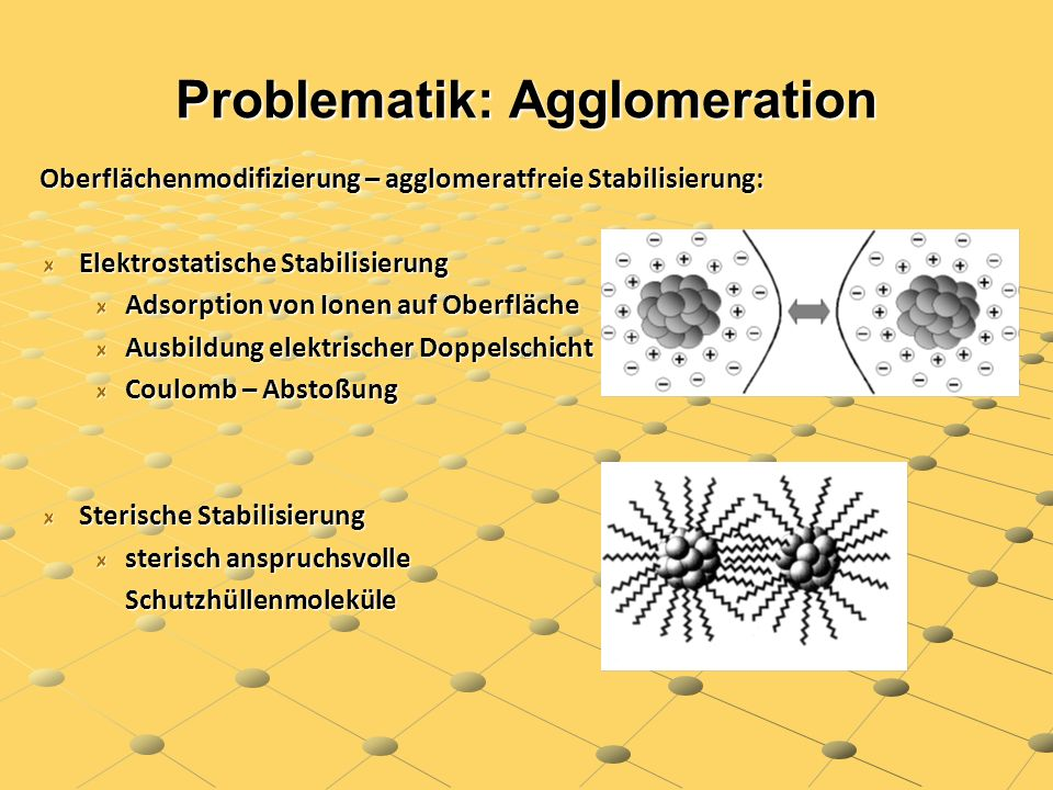 Problematik: Agglomeration Oberflächenmodifizierung – agglomeratfreie Stabilisierung: Elektrostatische Stabilisierung Adsorption von Ionen auf Oberflä