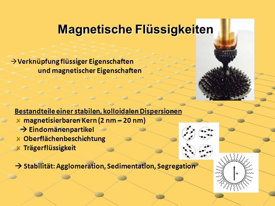 Magnetische Flüssigkeiten Bestandteile einer stabilen, kolloidalen Dispersionen magnetisierbaren Kern (2 nm – 20 nm) Eindomänenpartikel Oberflächenbes