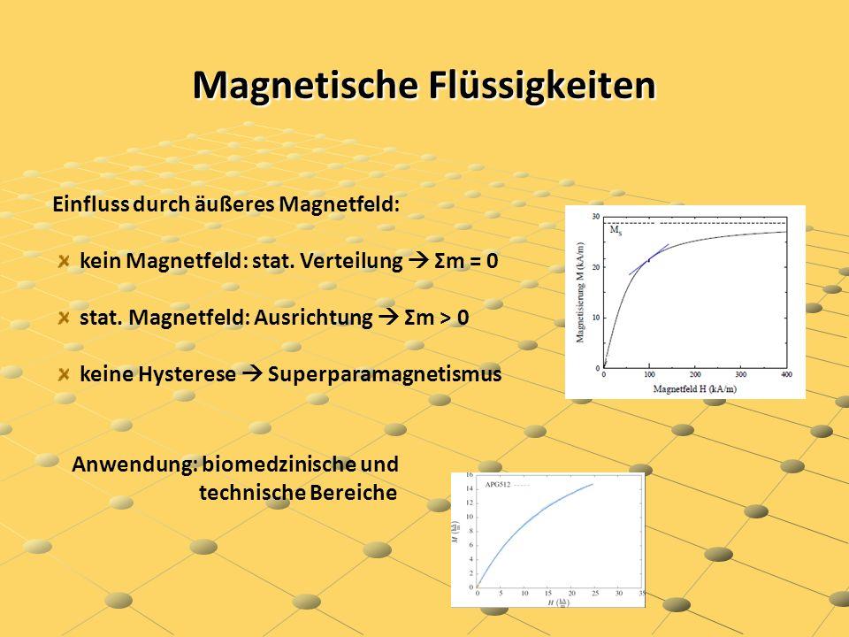 Magnetische Flüssigkeiten Einfluss durch äußeres Magnetfeld: kein Magnetfeld: stat. Verteilung Σm = 0 stat. Magnetfeld: Ausrichtung Σm > 0 keine Hyste