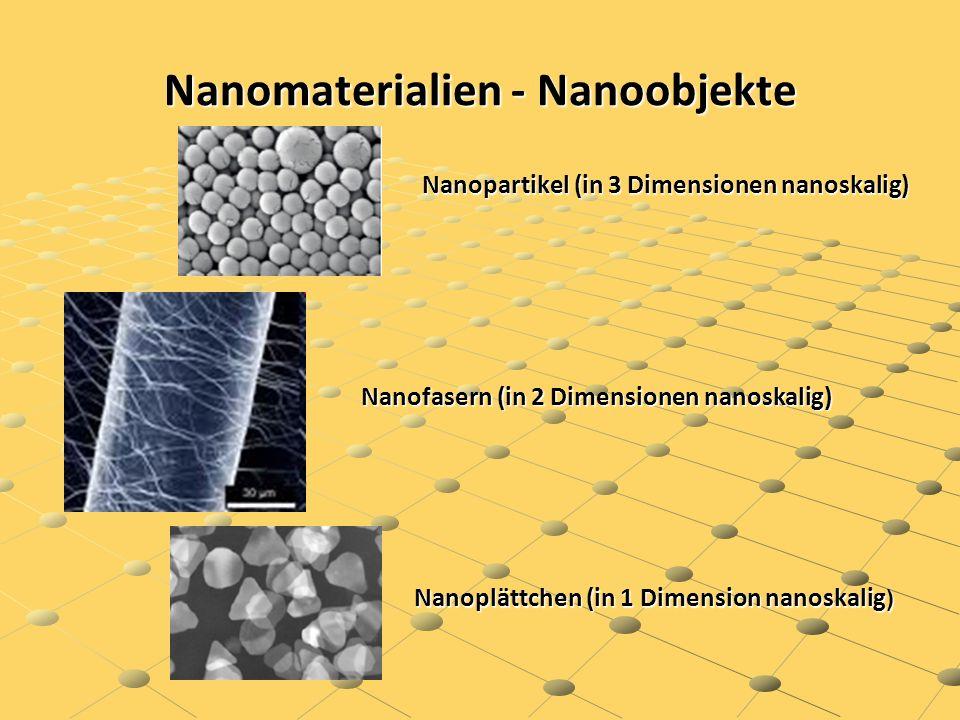 Nano - Interdisziplinarität Nano BiologieMedizin Ingenieur – wissenschaft PhysikChemie