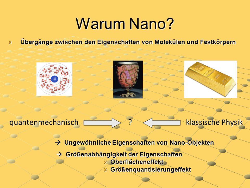 Warum Nano? quantenmechanisch ? klassische Physik Übergänge zwischen den Eigenschaften von Molekülen und Festkörpern Übergänge zwischen den Eigenschaf