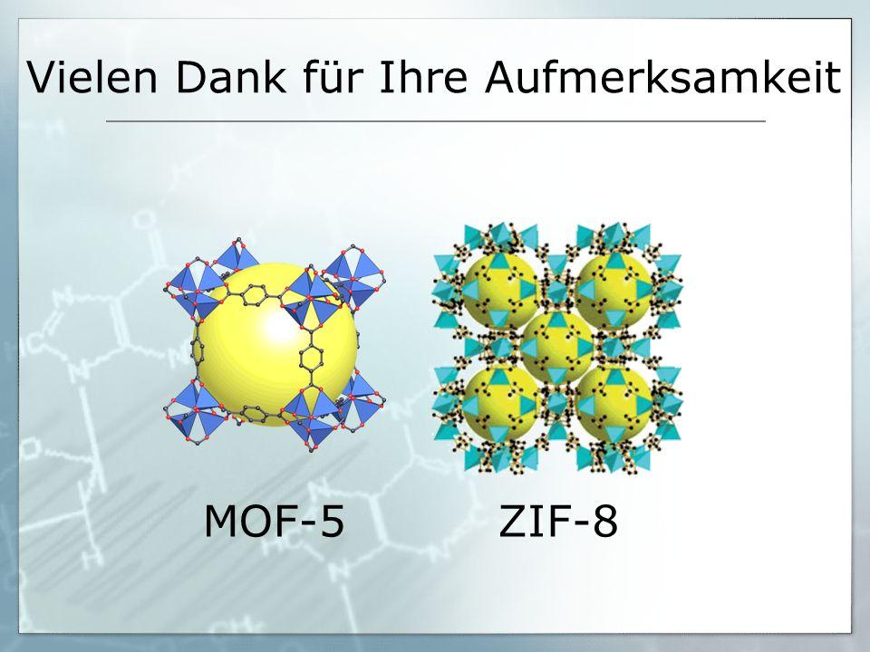 Vielen Dank für Ihre Aufmerksamkeit MOF-5ZIF-8