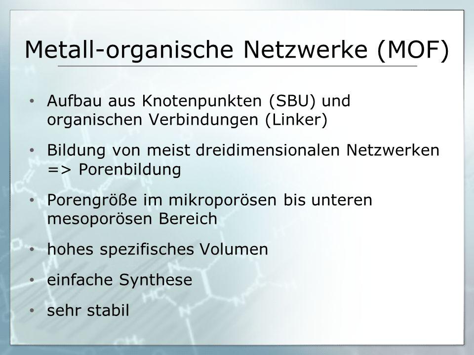 Metall-organische Netzwerke (MOF) Aufbau aus Knotenpunkten (SBU) und organischen Verbindungen (Linker) Bildung von meist dreidimensionalen Netzwerken
