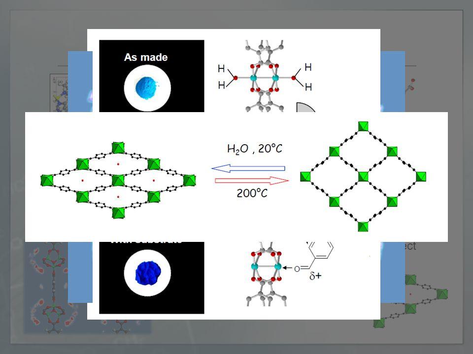 Aus: http://www.lehnswesen.de Adsorption Physisorption vs. Chemisorption