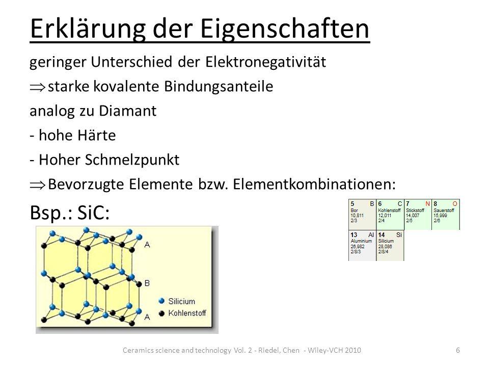 Phasendiagramm SiC 7www.salmang-scholze.de/Siliciumcarbid.pdf
