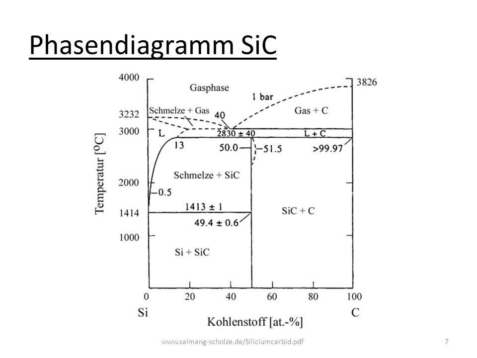 Keramische Materialklassen: Binäre Systeme: - Oxide (Al 2 O 3 ), (ZnO) - Nitride (Si 3 N 4 ), (BN) - Carbide (SiC), (BC) multinäre Systeme (SiBN, SiBNC, SiAlN, SiCO, SiAlON BaTiO 3 ) => Syntheseweg entscheidet über Kristallinität 8