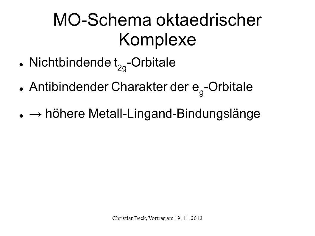 MO-Schema oktaedrischer Komplexe Nichtbindende t 2g -Orbitale Antibindender Charakter der e g -Orbitale höhere Metall-Lingand-Bindungslänge Christian