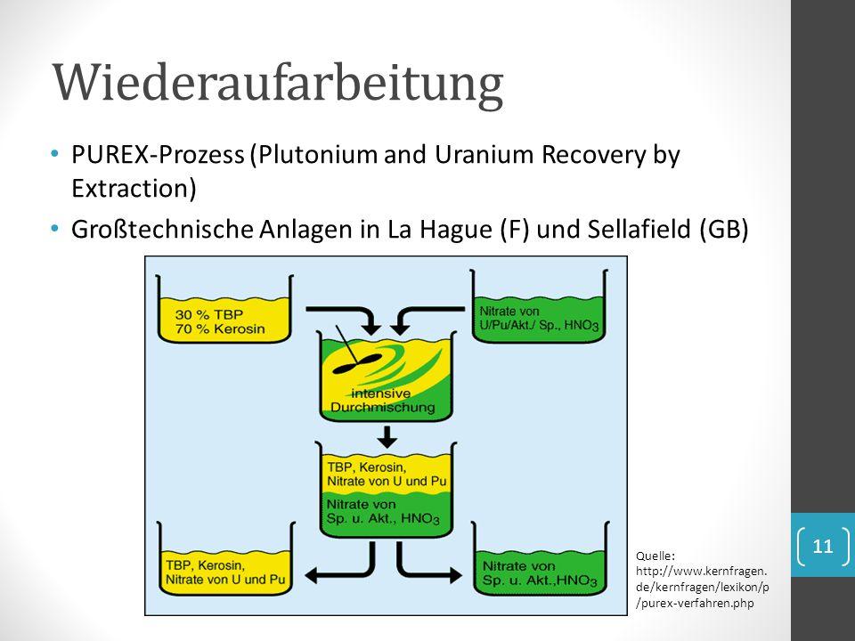 Wiederaufarbeitung PUREX-Prozess (Plutonium and Uranium Recovery by Extraction) Großtechnische Anlagen in La Hague (F) und Sellafield (GB) Quelle: htt