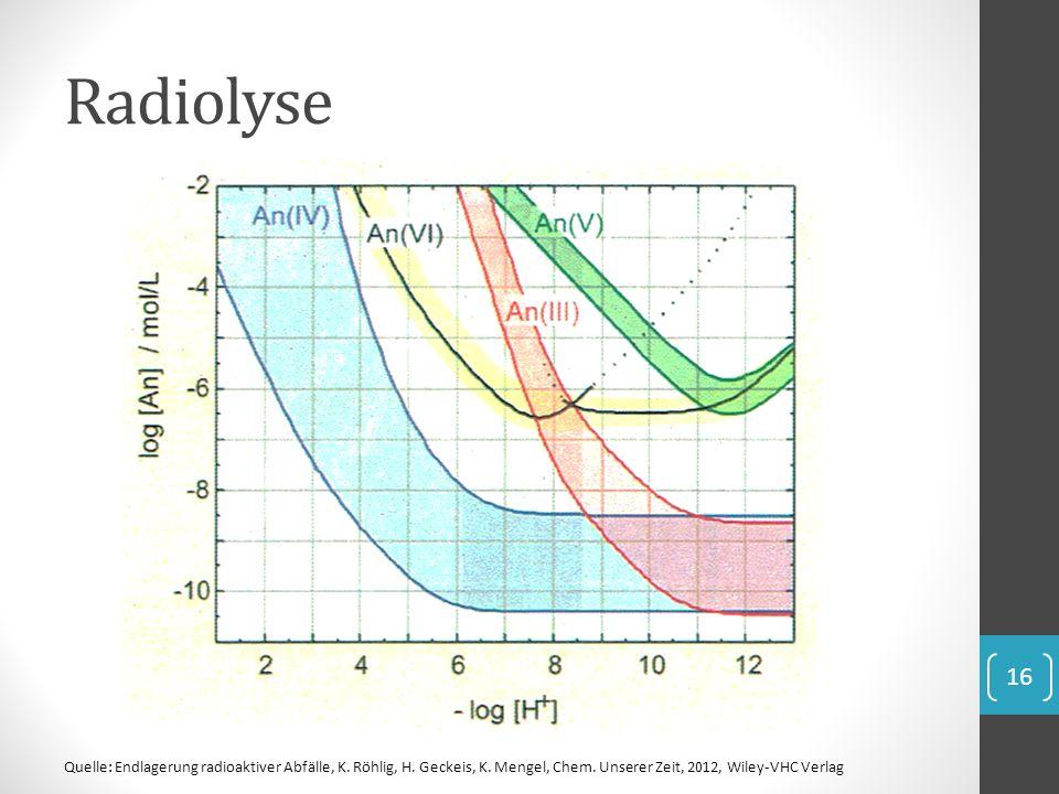 Radiolyse 16 Quelle: Endlagerung radioaktiver Abfälle, K. Röhlig, H. Geckeis, K. Mengel, Chem. Unserer Zeit, 2012, Wiley-VHC Verlag