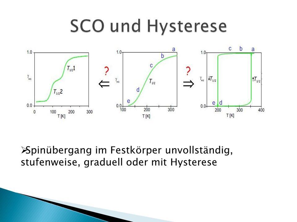 Spinübergang im Festkörper unvollständig, stufenweise, graduell oder mit Hysterese