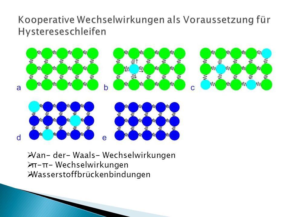 Van- der- Waals- Wechselwirkungen π-π- Wechselwirkungen Wasserstoffbrückenbindungen