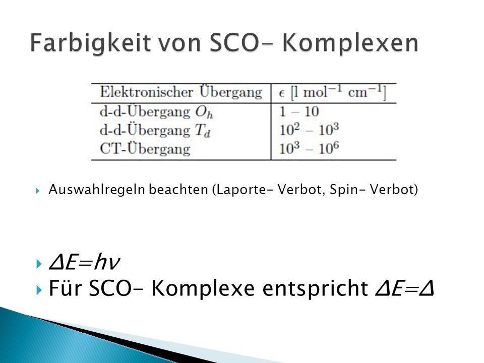 Auswahlregeln beachten (Laporte- Verbot, Spin- Verbot) ΔE=hν Für SCO- Komplexe entspricht ΔE=Δ