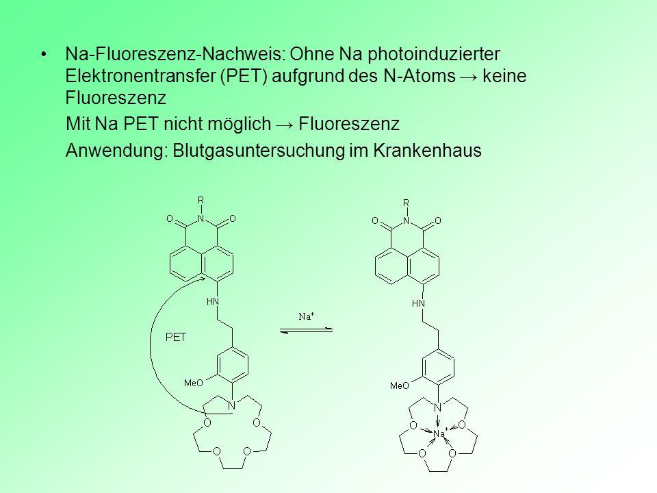 Na-Fluoreszenz-Nachweis: Ohne Na photoinduzierter Elektronentransfer (PET) aufgrund des N-Atoms keine Fluoreszenz Mit Na PET nicht möglich Fluoreszenz