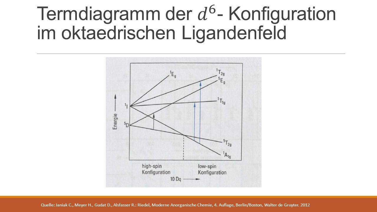 Quelle: Janiak C., Meyer H., Gudat D., Alsfasser R.: Riedel, Moderne Anorganische Chemie, 4. Auflage, Berlin/Boston, Walter de Gruyter. 2012