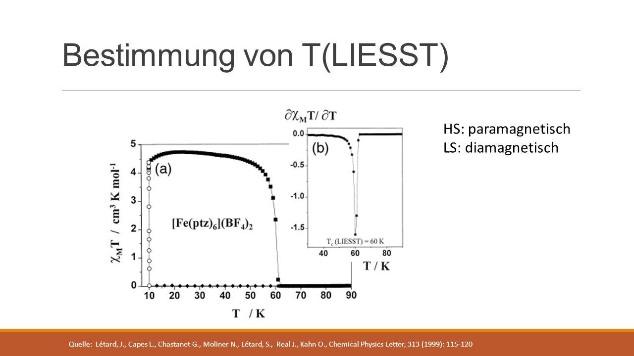 Bestimmung von T(LIESST) Quelle: Létard, J., Capes L., Chastanet G., Moliner N., Létard, S., Real J., Kahn O., Chemical Physics Letter, 313 (1999): 11