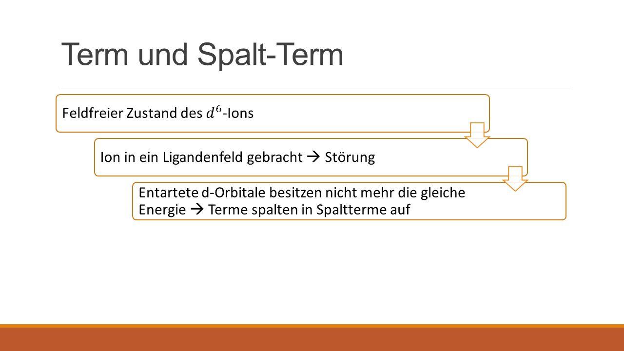 Term und Spalt-Term Ion in ein Ligandenfeld gebracht Störung Entartete d-Orbitale besitzen nicht mehr die gleiche Energie Terme spalten in Spaltterme