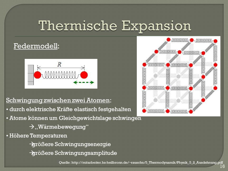 16 Schwingung zwischen zwei Atomen: durch elektrische Kräfte elastisch festgehalten Atome können um Gleichgewichtslage schwingen,,Wärmebewegung Höhere Temperaturen größere Schwingungsenergie größere Schwingungsamplitude Federmodell: Quelle: http://mitarbeiter.hs-heilbronn.de/~rauschn/5_Thermodynamik/Physik_5_2_Ausdehnung.pdf