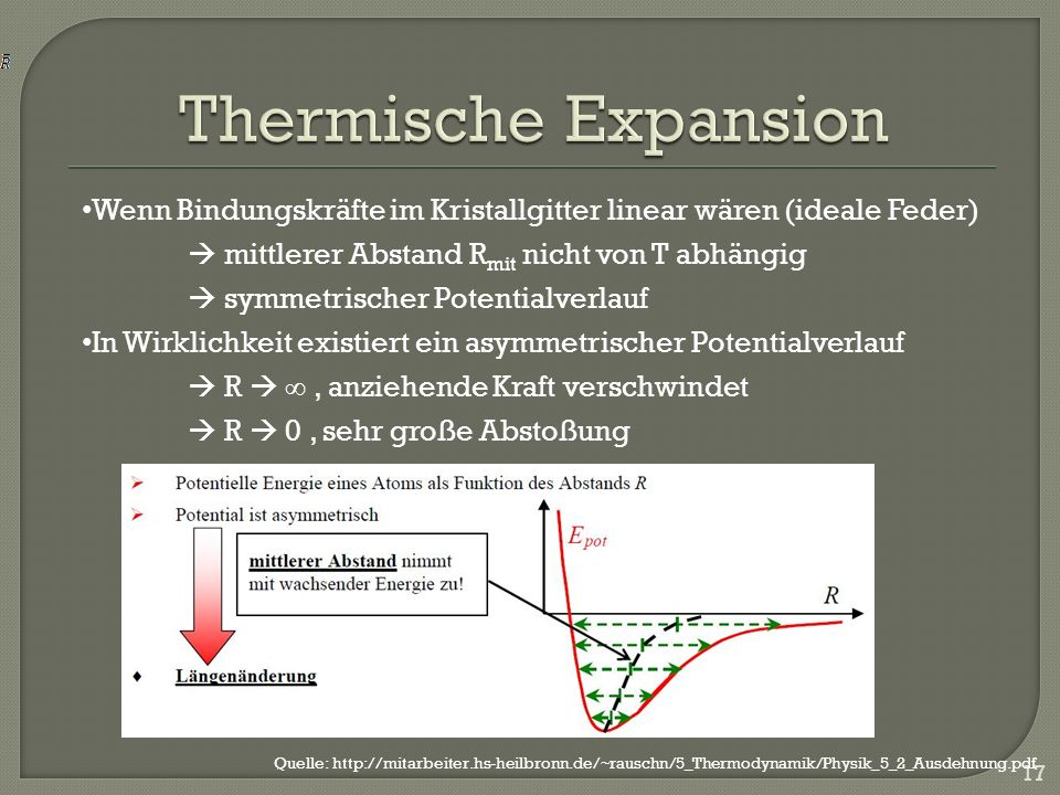 17 Wenn Bindungskräfte im Kristallgitter linear wären (ideale Feder) mittlerer Abstand R mit nicht von T abhängig symmetrischer Potentialverlauf In Wirklichkeit existiert ein asymmetrischer Potentialverlauf R, anziehende Kraft verschwindet R 0, sehr große Abstoßung Quelle: http://mitarbeiter.hs-heilbronn.de/~rauschn/5_Thermodynamik/Physik_5_2_Ausdehnung.pdf