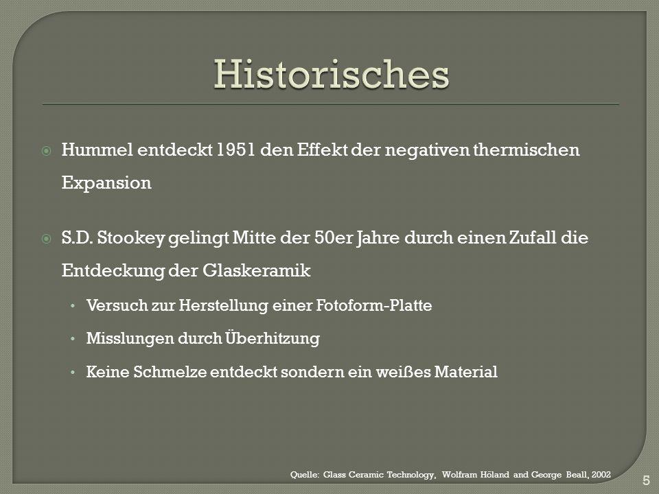 Hummel entdeckt 1951 den Effekt der negativen thermischen Expansion S.D.
