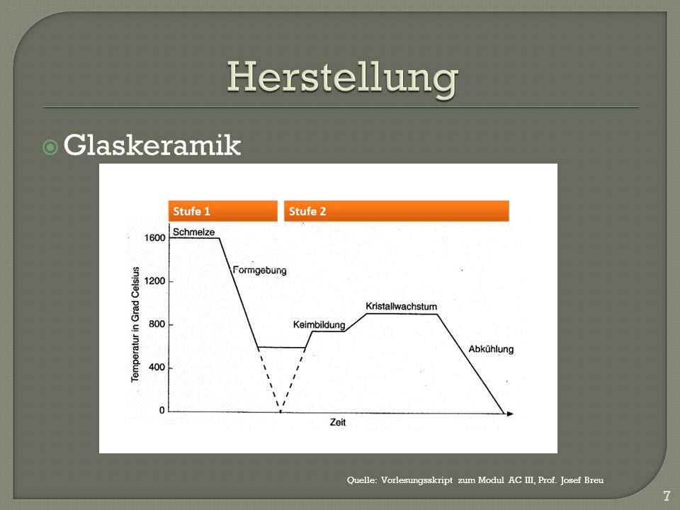 Glaskeramik 7 Quelle: Vorlesungsskript zum Modul AC III, Prof. Josef Breu