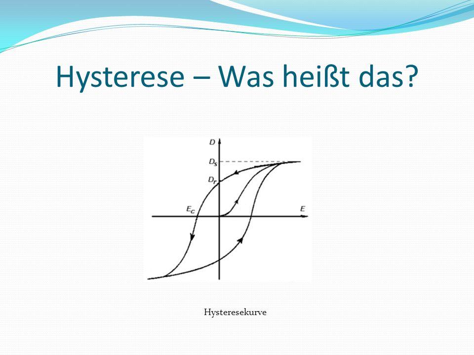 Hysterese – Was heißt das? Hysteresekurve