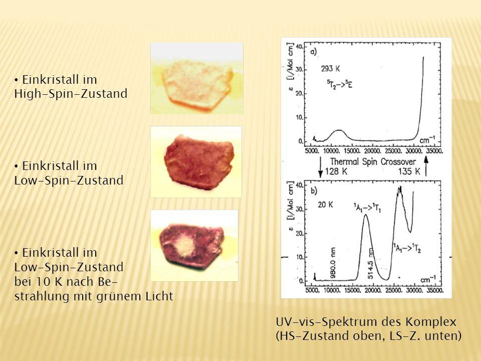 Einkristall im High-Spin-Zustand Einkristall im Low-Spin-Zustand Einkristall im Low-Spin-Zustand bei 10 K nach Be- strahlung mit grünem Licht UV-vis-S