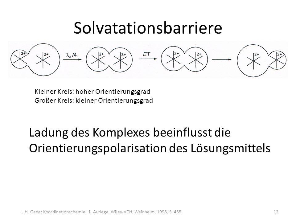 Solvatationsbarriere Kleiner Kreis: hoher Orientierungsgrad Großer Kreis: kleiner Orientierungsgrad Ladung des Komplexes beeinflusst die Orientierungspolarisation des Lösungsmittels L.