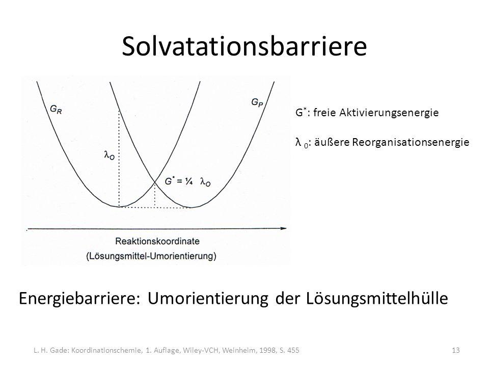 Solvatationsbarriere G * : freie Aktivierungsenergie λ 0 : äußere Reorganisationsenergie L.