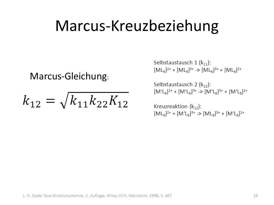 Marcus-Kreuzbeziehung Marcus-Gleichung : Selbstaustausch 1 (k 11 ): [ML 6 ] 2+ + [ML 6 ] 3+ -> [ML 6 ] 3+ + [ML 6 ] 2+ Selbstaustausch 2 (k 22 ): [ML 6 ] 2+ + [ML 6 ] 3+ -> [ML 6 ] 3+ + [ML 6 ] 2+ Kreuzreaktion (k 12 ): [ML 6 ] 2+ + [ML 6 ] 3+ -> [ML 6 ] 3+ + [ML 6 ] 2+ L.