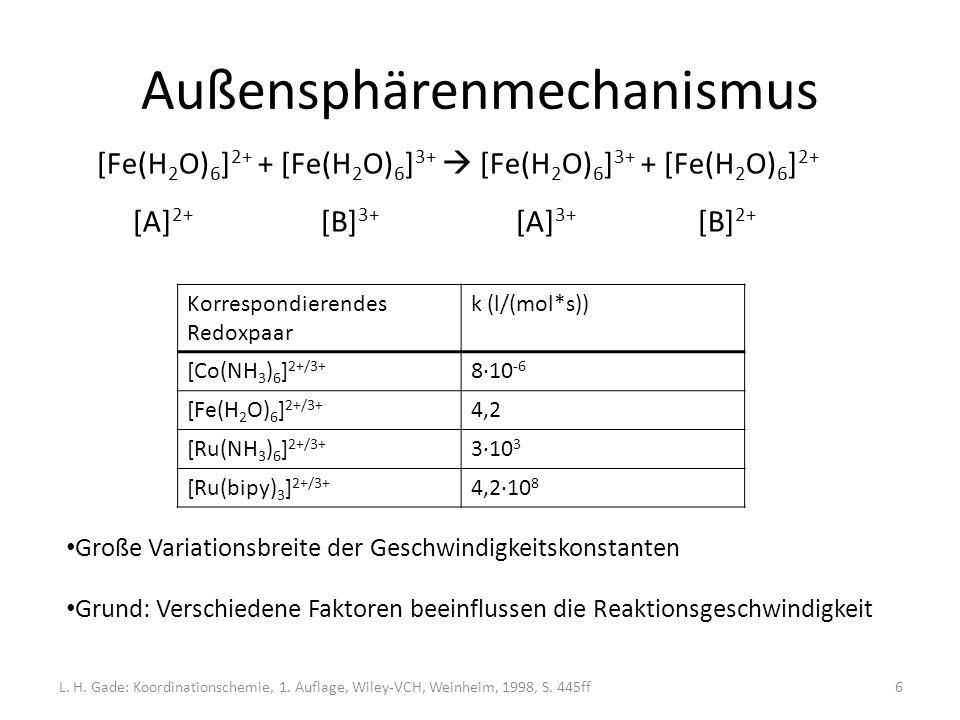 Außensphärenmechanismus Korrespondierendes Redoxpaar k (l/(mol*s)) [Co(NH 3 ) 6 ] 2+/3+ 8·10 -6 [Fe(H 2 O) 6 ] 2+/3+ 4,2 [Ru(NH 3 ) 6 ] 2+/3+ 3·10 3 [Ru(bipy) 3 ] 2+/3+ 4,2·10 8 L.