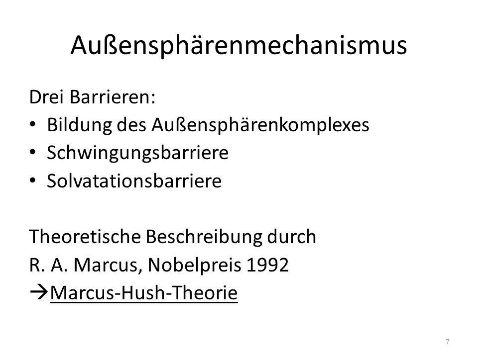 Außensphärenmechanismus Drei Barrieren: Bildung des Außensphärenkomplexes Schwingungsbarriere Solvatationsbarriere Theoretische Beschreibung durch R.