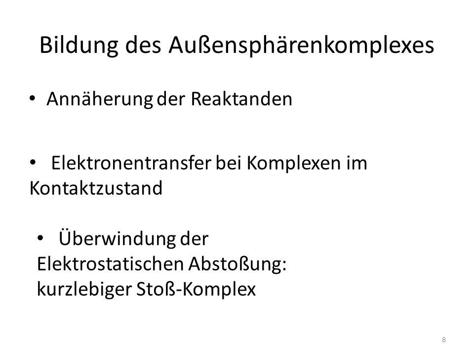 Quellen L.H. Gade: Koordinationschemie, 1. Auflage, Wiley-VCH, Weinheim, 1998 Housecroft C.