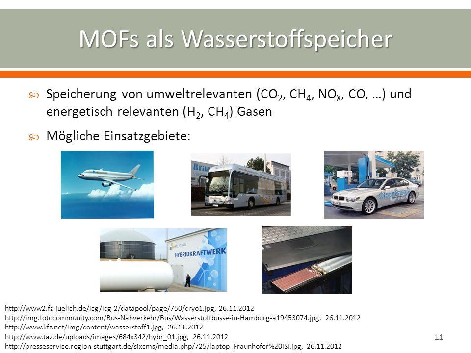 Speicherung von umweltrelevanten (CO 2, CH 4, NO X, CO, …) und energetisch relevanten (H 2, CH 4 ) Gasen Mögliche Einsatzgebiete: http://www2.fz-jueli