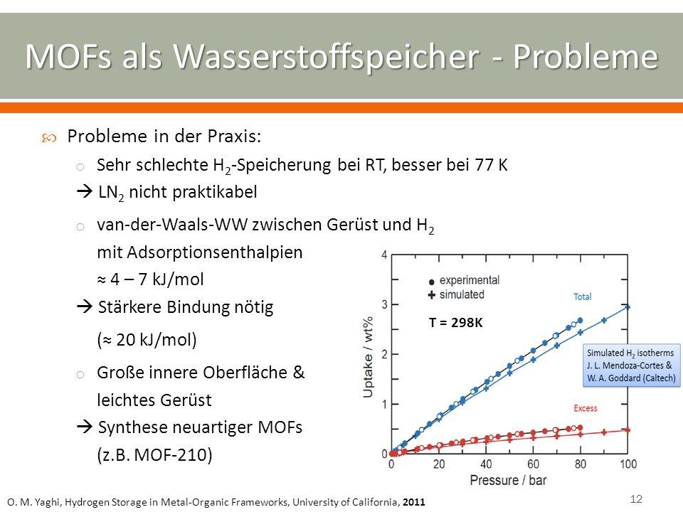 Probleme in der Praxis: o Sehr schlechte H 2 -Speicherung bei RT, besser bei 77 K LN 2 nicht praktikabel o van-der-Waals-WW zwischen Gerüst und H 2 mi