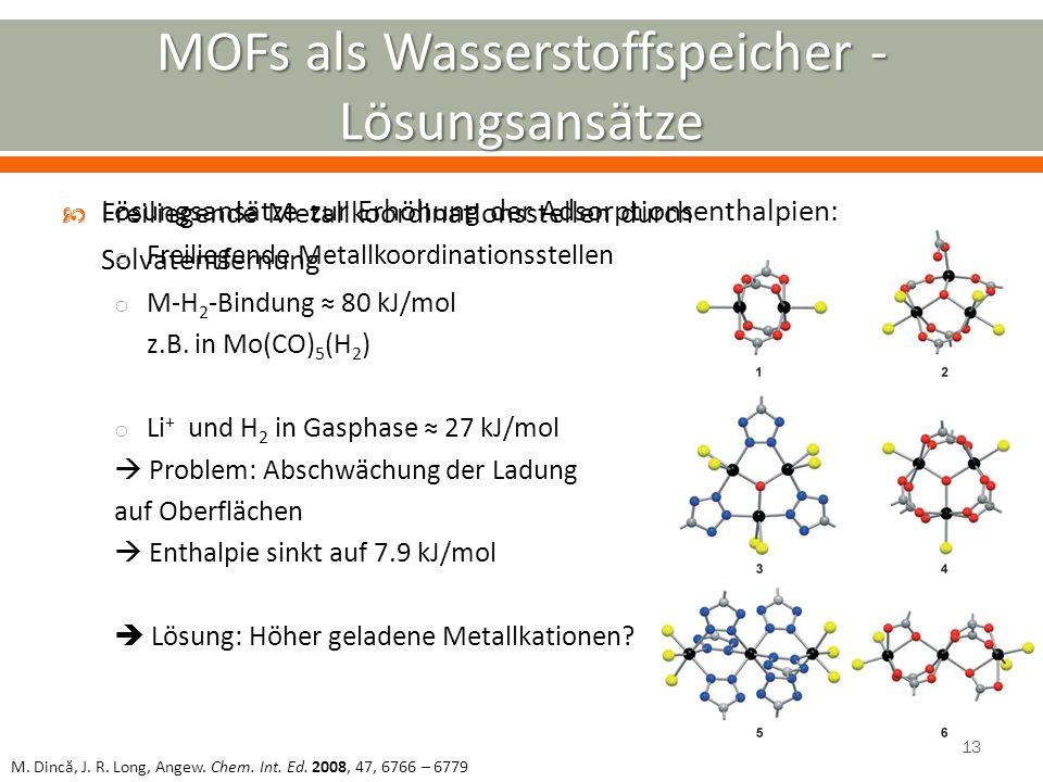 Freiliegende Metallkoordinationsstellen durch Solvatentfernung o M-H 2 -Bindung 80 kJ/mol z.B. in Mo(CO) 5 (H 2 ) o Li + und H 2 in Gasphase 27 kJ/mol
