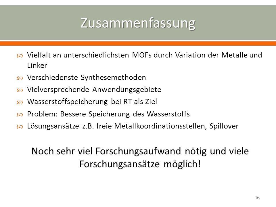 Vielfalt an unterschiedlichsten MOFs durch Variation der Metalle und Linker Verschiedenste Synthesemethoden Vielversprechende Anwendungsgebiete Wasser