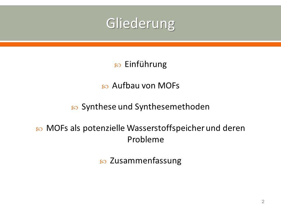 Einführung Aufbau von MOFs Synthese und Synthesemethoden MOFs als potenzielle Wasserstoffspeicher und deren Probleme Zusammenfassung 2