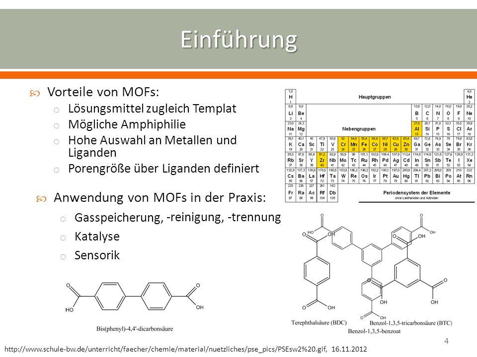 Anwendung von MOFs in der Praxis: oGoGasspeicherung, oKoKatalyse oSoSensorik Vorteile von MOFs: o Lösungsmittel zugleich Templat o Mögliche Amphiphili