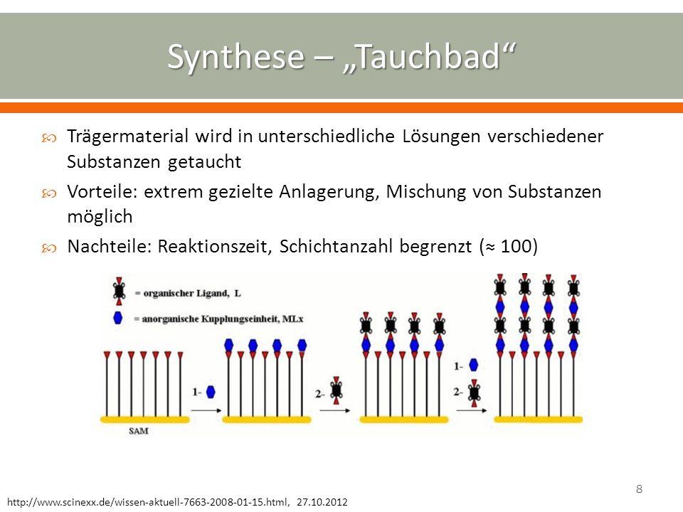 MOF-5/IRMOF-1: Solvothermale Synthese im Autoklaven oZoZn(NO 3 ) 2 6H 2 O und BDC in DEF o1o18 h bei 100 °C oFoFiltration, waschen, Vakuumtrocknung oSoSummenformel: Zn 4 O(BDC) 3 MOF-5/IRMOF-1: Synthese mit Mikrowellenstrahlung oZoZn(NO 3 ) 2 6H 2 O und BDC in DEF o1o10 bis 20 min bei 100 °C oFoFiltration, waschen, Vakuumtrocknung oSoSummenformel: Zn 4 O(BDC) 3 9