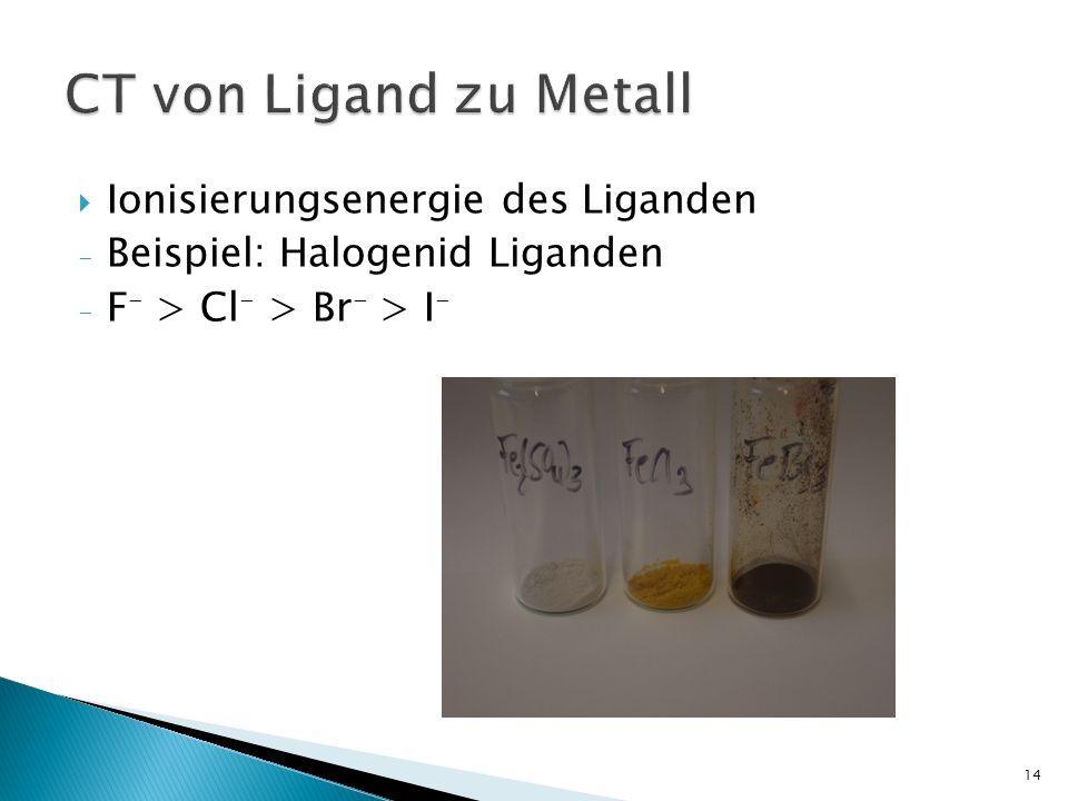 Ionisierungsenergie des Liganden - Beispiel: Halogenid Liganden - F - > Cl - > Br - > I - 14